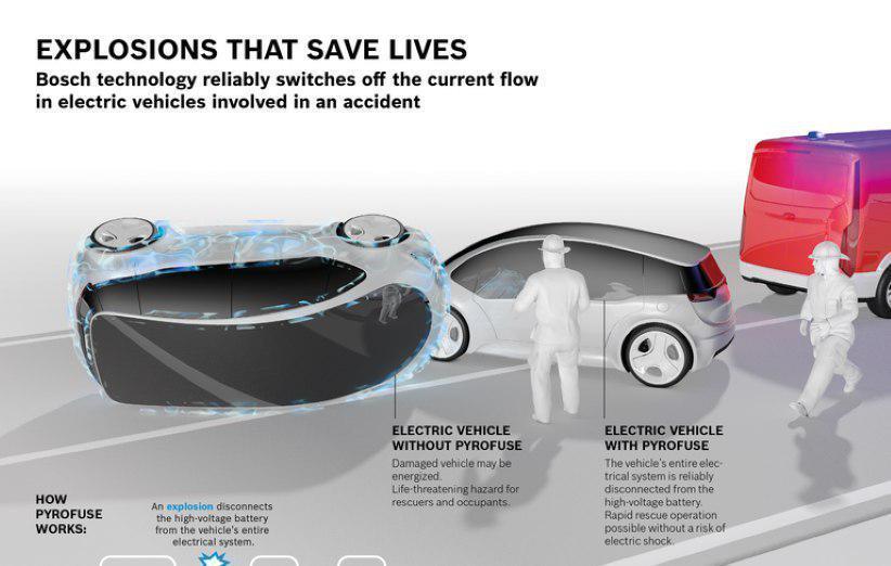 راه حل عجیب بوش برای افزایش ایمنی خودروهای برقی؛ انفجار عمدی پس از وقوع تصادف