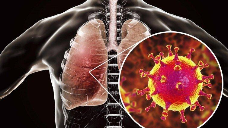 نکته بهداشتی ، علائم عفونت با ویروس کورونا